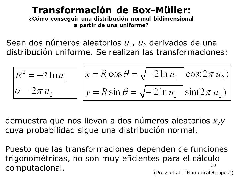 Transformación de Box-Müller: ¿Cómo conseguir una distribución normal bidimensional a partir de una uniforme.