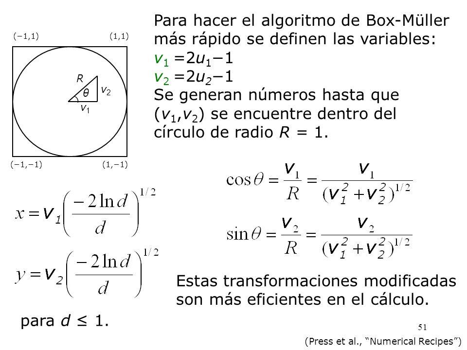 x = 1 e y y = ln ( 1 x ) Para hacer el algoritmo de Box-Müller más rápido se definen las variables: v 1 =2u 1 1 v 2 =2u 2 1 Se generan números hasta que (v 1,v 2 ) se encuentre dentro del círculo de radio R = 1.
