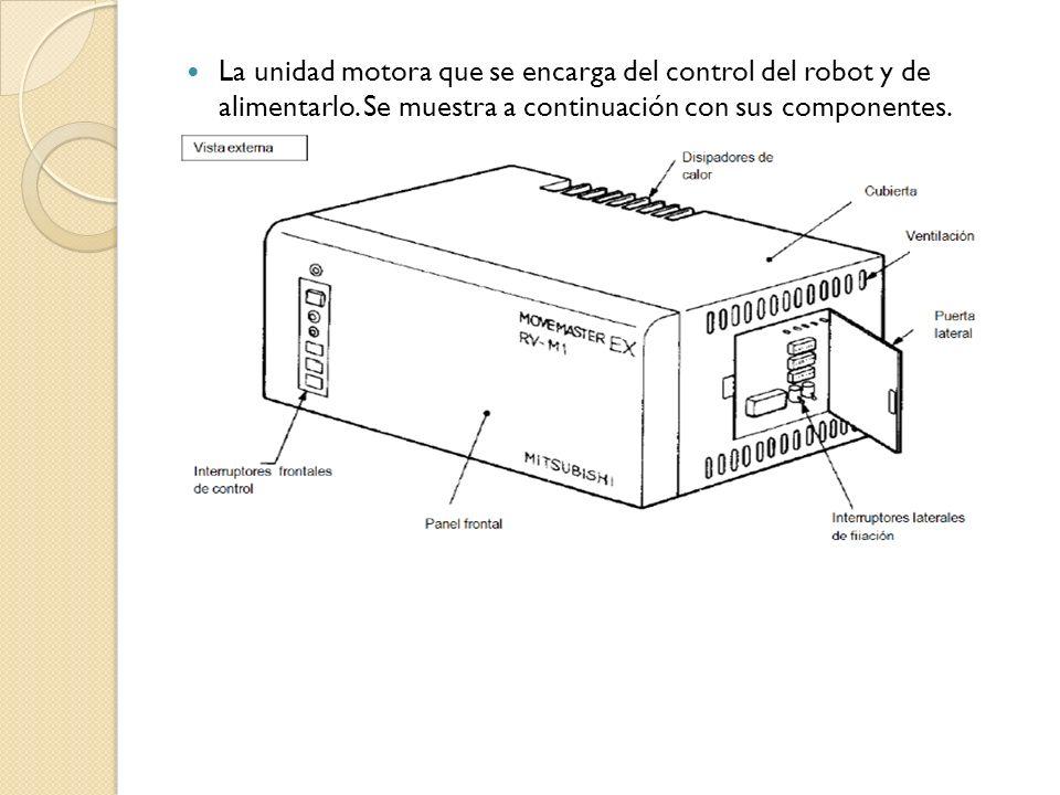 La unidad motora que se encarga del control del robot y de alimentarlo. Se muestra a continuación con sus componentes.