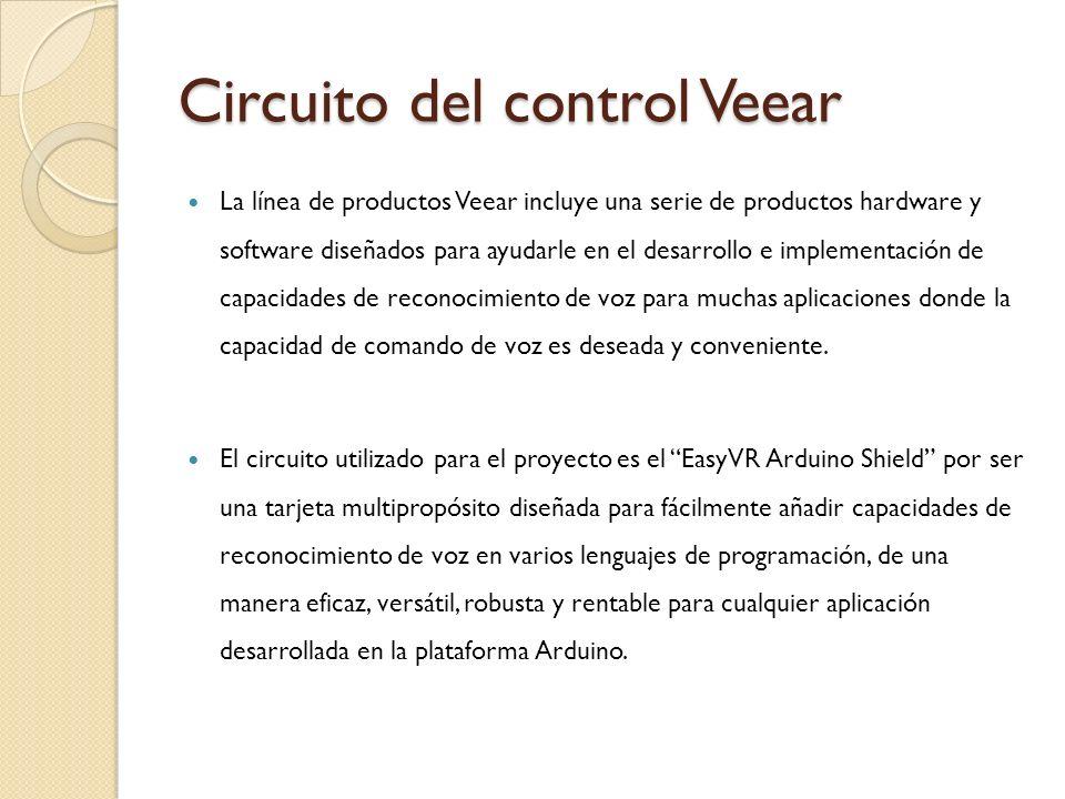 Circuito del control Veear La línea de productos Veear incluye una serie de productos hardware y software diseñados para ayudarle en el desarrollo e i