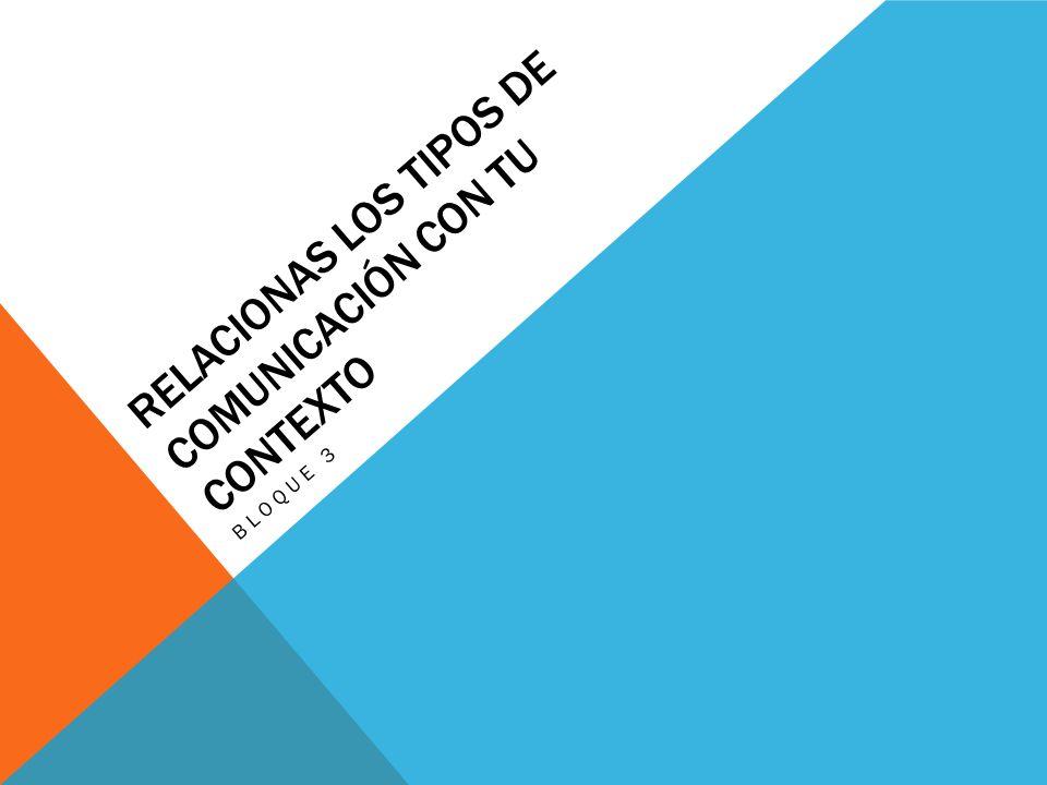 RELACIONAS LOS TIPOS DE COMUNICACIÓN CON TU CONTEXTO BLOQUE 3