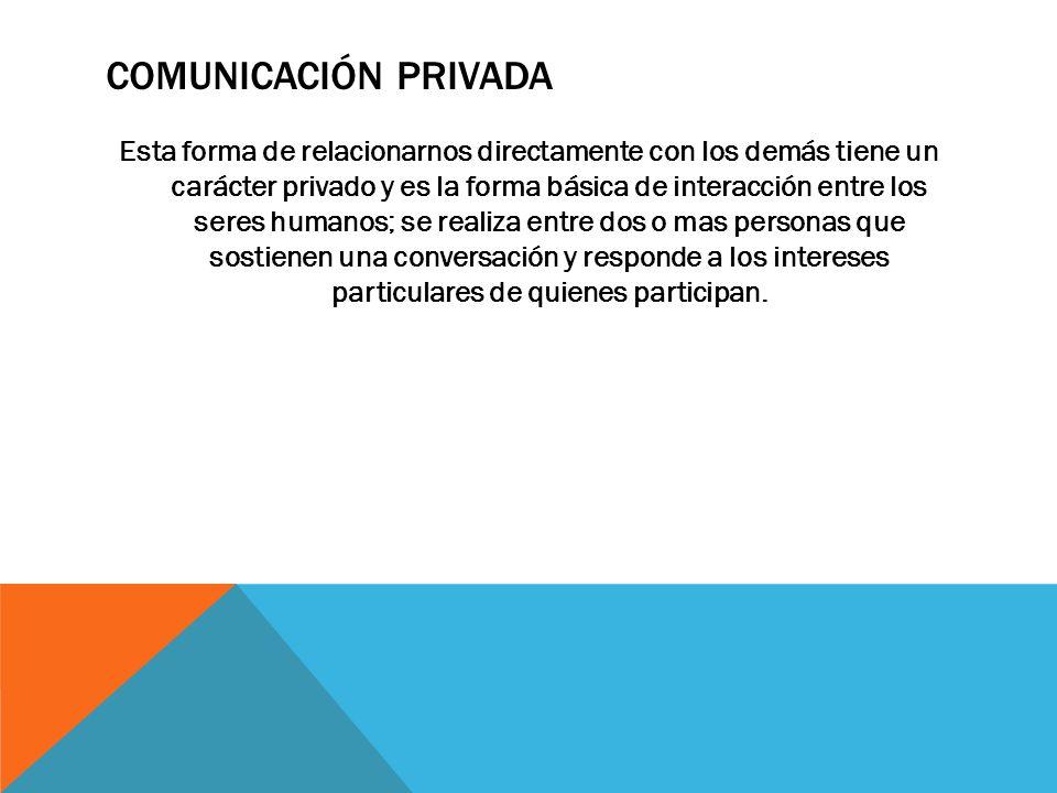 COMUNICACIÓN PRIVADA Esta forma de relacionarnos directamente con los demás tiene un carácter privado y es la forma básica de interacción entre los se