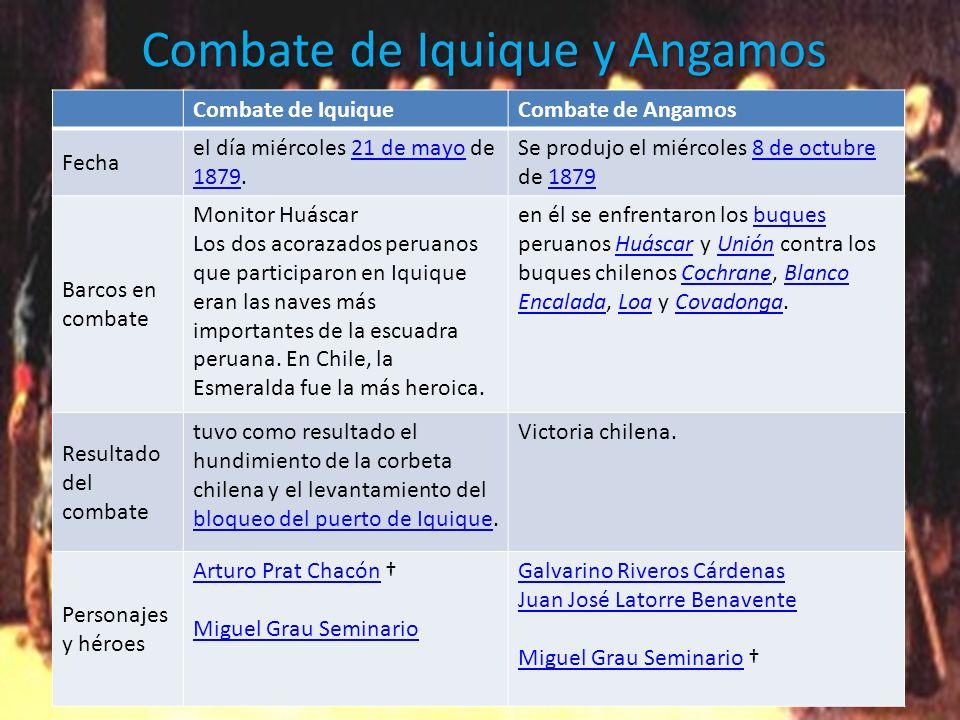 Combate de Iquique y Angamos Combate de IquiqueCombate de Angamos Fecha el día miércoles 21 de mayo de 1879.21 de mayo 1879 Se produjo el miércoles 8
