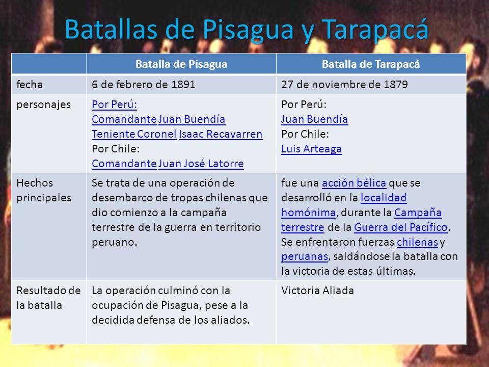 Batallas de Pisagua y Tarapacá Batalla de PisaguaBatalla de Tarapacá fecha6 de febrero de 189127 de noviembre de 1879 personajesPor Perú: ComandanteCo