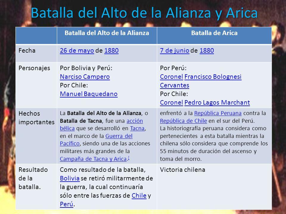 Batalla del Alto de la Alianza y Arica Batalla del Alto de la AlianzaBatalla de Arica Fecha26 de mayo26 de mayo de 188018807 de junio7 de junio de 188