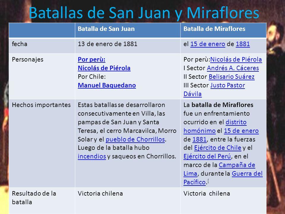 Batallas de San Juan y Miraflores Batalla de San JuanBatalla de Miraflores fecha13 de enero de 1881el 15 de enero de 188115 de enero1881 PersonajesPor