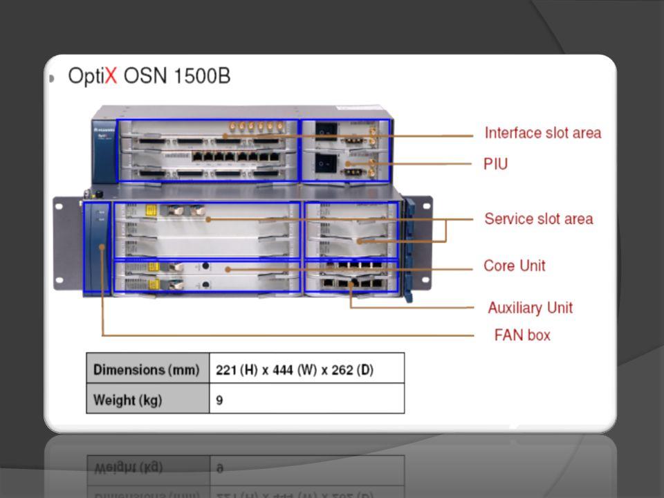 La PQ1 es una tarjeta de procesamiento de 63 señales E1.