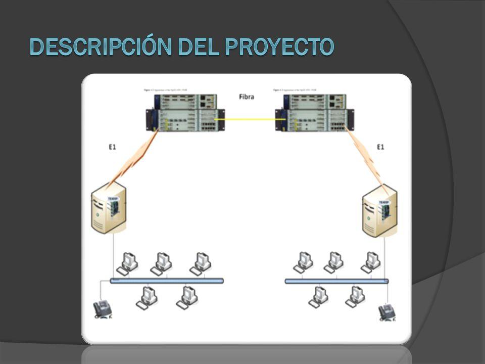 Para el correcto funcionamiento de la comunicación que se va a efectuar entre los enlaces E1 que tienen los servidores Asterisk, se debe realizar los siguiente pasos: 1.