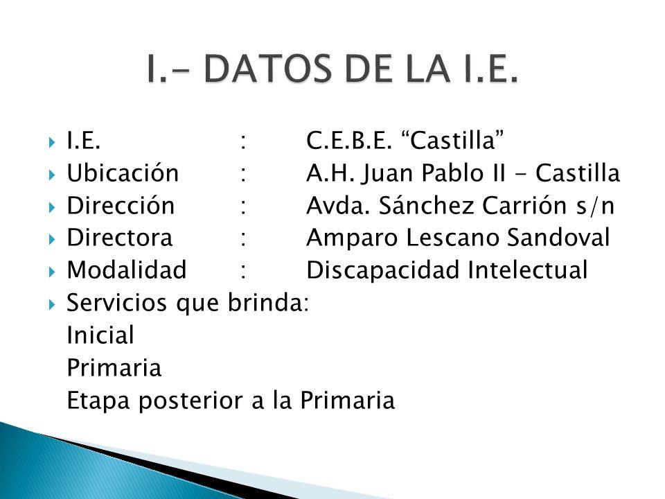 I.E.:C.E.B.E. Castilla Ubicación:A.H. Juan Pablo II - Castilla Dirección: Avda. Sánchez Carrión s/n Directora:Amparo Lescano Sandoval Modalidad:Discap