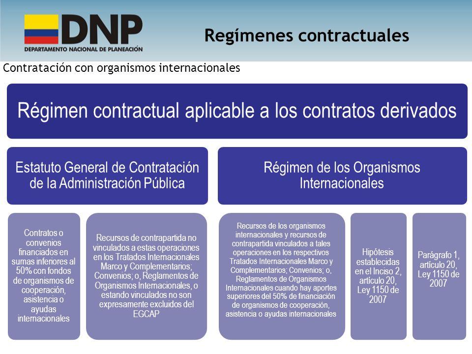 Régimen contractual aplicable a los contratos derivados Estatuto General de Contratación de la Administración Pública Contratos o convenios financiado