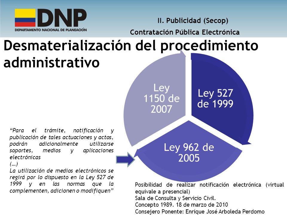 Desmaterialización del procedimiento administrativo Ley 527 de 1999 Ley 962 de 2005 Ley 1150 de 2007 Para el trámite, notificación y publicación de ta