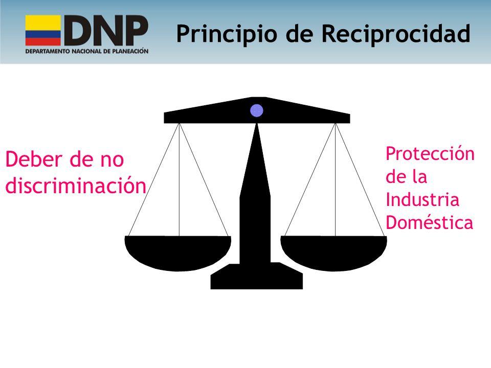 Principio de Reciprocidad Deber de no discriminación Protección de la Industria Doméstica