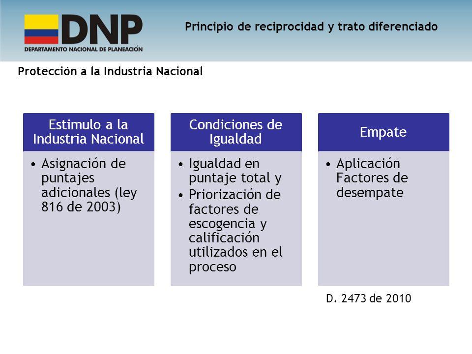 Estimulo a la Industria Nacional Asignación de puntajes adicionales (ley 816 de 2003) Condiciones de Igualdad Igualdad en puntaje total y Priorización