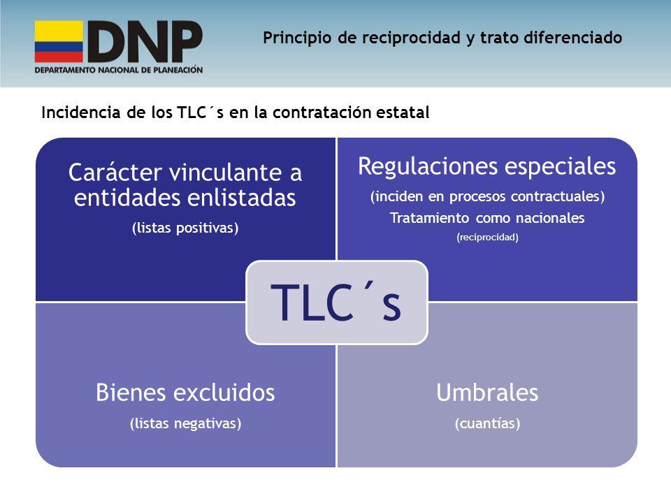 Carácter vinculante a entidades enlistadas (listas positivas) Regulaciones especiales (inciden en procesos contractuales) Tratamiento como nacionales