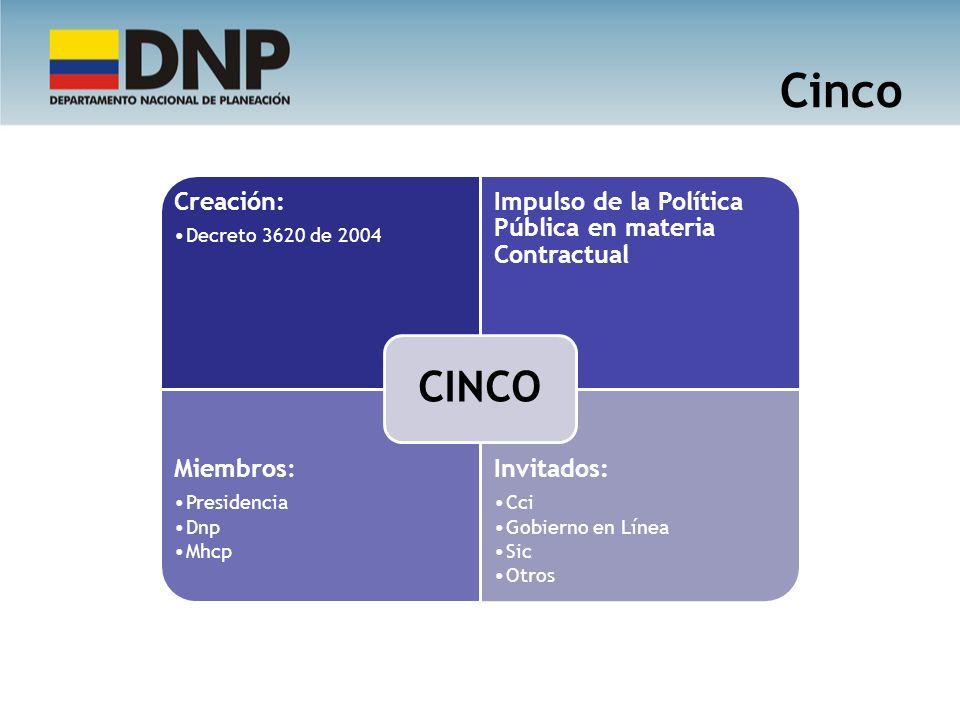 Cinco Creación: Decreto 3620 de 2004 Impulso de la Política Pública en materia Contractual Miembros: Presidencia Dnp Mhcp Invitados: Cci Gobierno en L