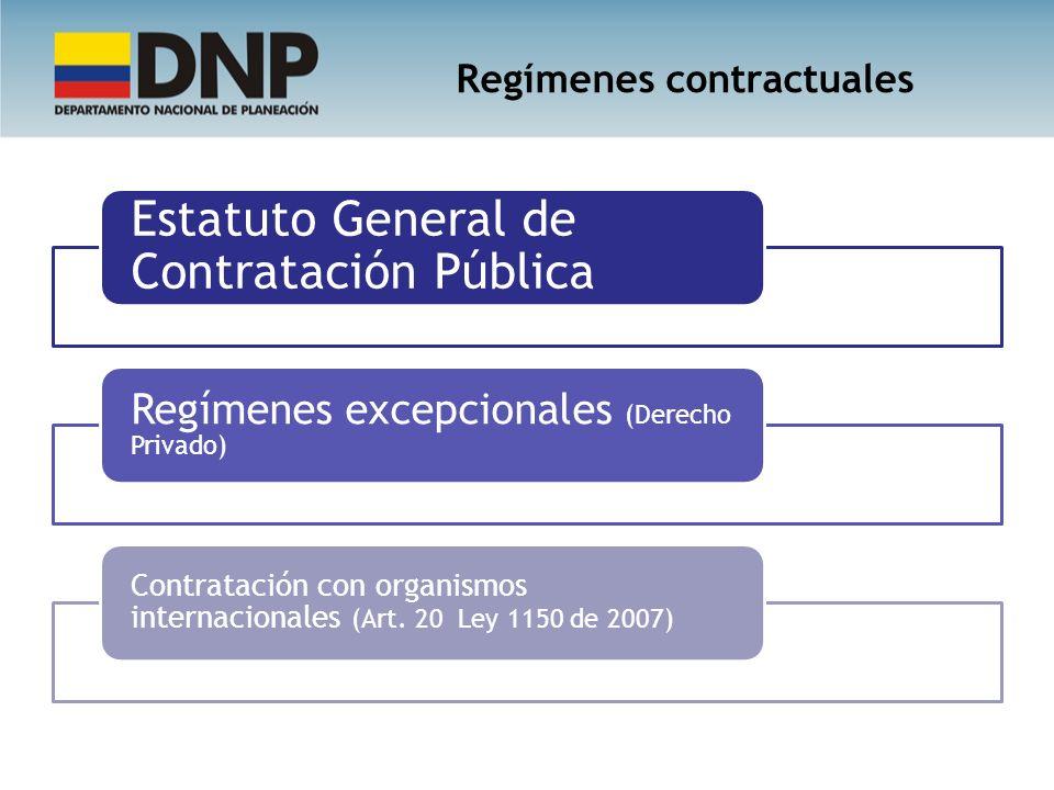 Estatuto General de Contratación Pública Regímenes excepcionales (Derecho Privado) Contratación con organismos internacionales (Art. 20 Ley 1150 de 20