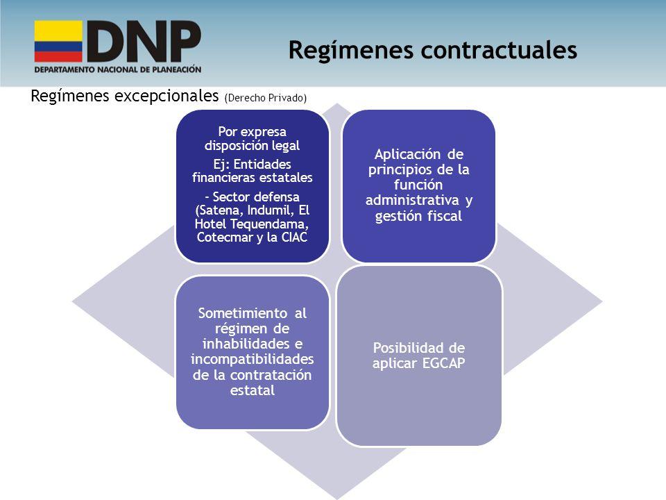 Por expresa disposición legal Ej: Entidades financieras estatales - Sector defensa (Satena, Indumil, El Hotel Tequendama, Cotecmar y la CIAC Aplicació