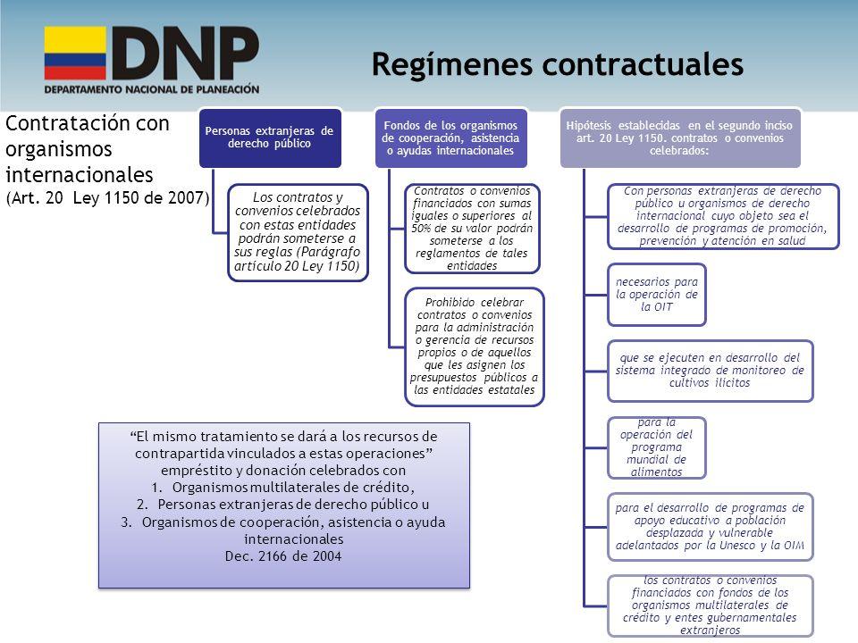 Regímenes contractuales Contratación con organismos internacionales (Art. 20 Ley 1150 de 2007) Personas extranjeras de derecho público Los contratos y
