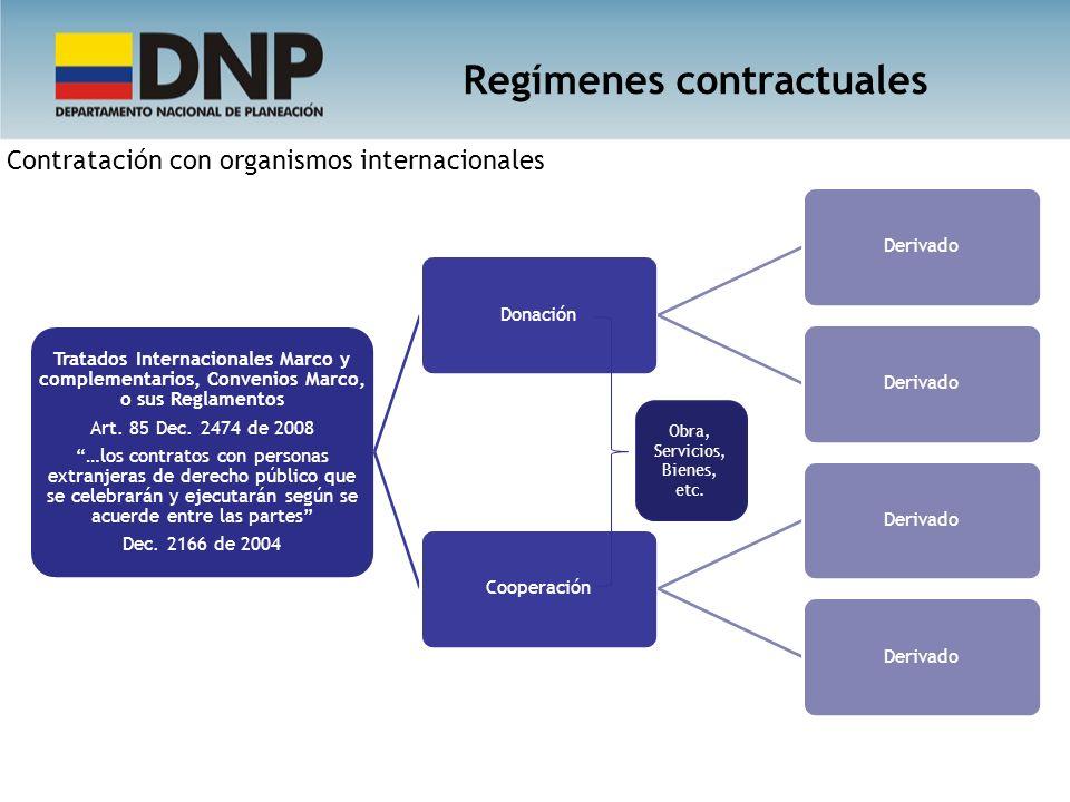 Tratados Internacionales Marco y complementarios, Convenios Marco, o sus Reglamentos Art. 85 Dec. 2474 de 2008 …los contratos con personas extranjeras