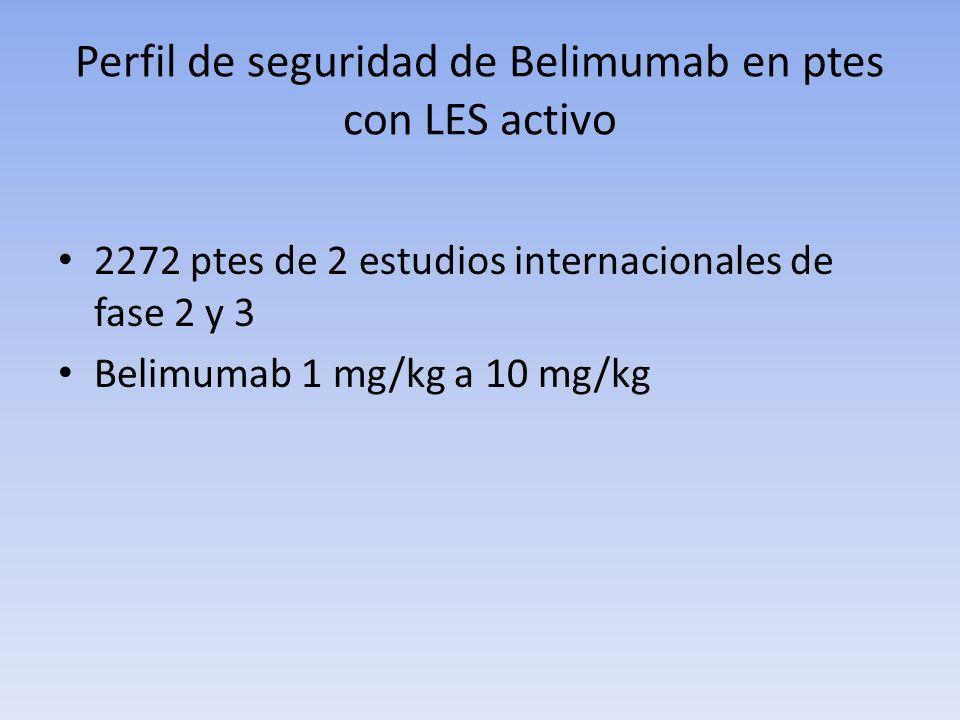 Belimumab Droga aprobada para el tratamiento de LES Por FDA (Marzo de 2011) Por ANMAT (Abril 2012)