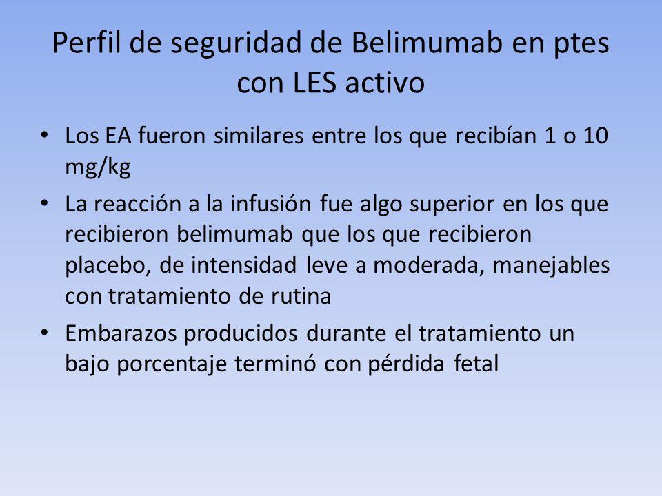 Perfil de seguridad de Belimumab en ptes con LES activo 2272 ptes de 2 estudios internacionales de fase 2 y 3 Belimumab 1 mg/kg a 10 mg/kg