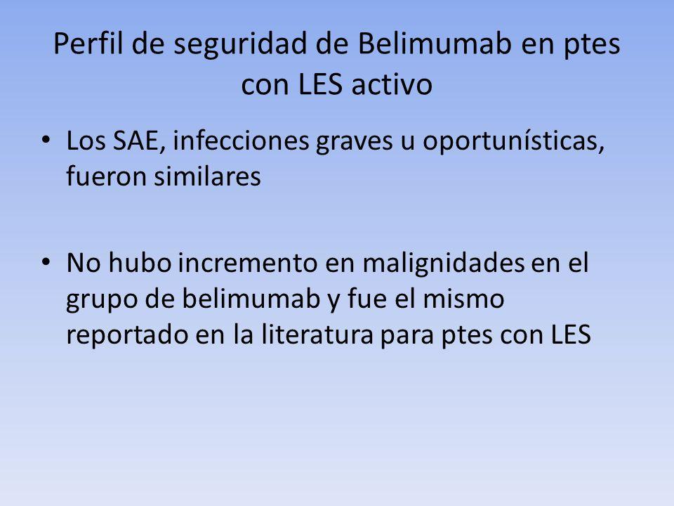 Perfil de seguridad de Belimumab en ptes con LES activo Los EA fueron similares entre los que recibían 1 o 10 mg/kg La reacción a la infusión fue algo