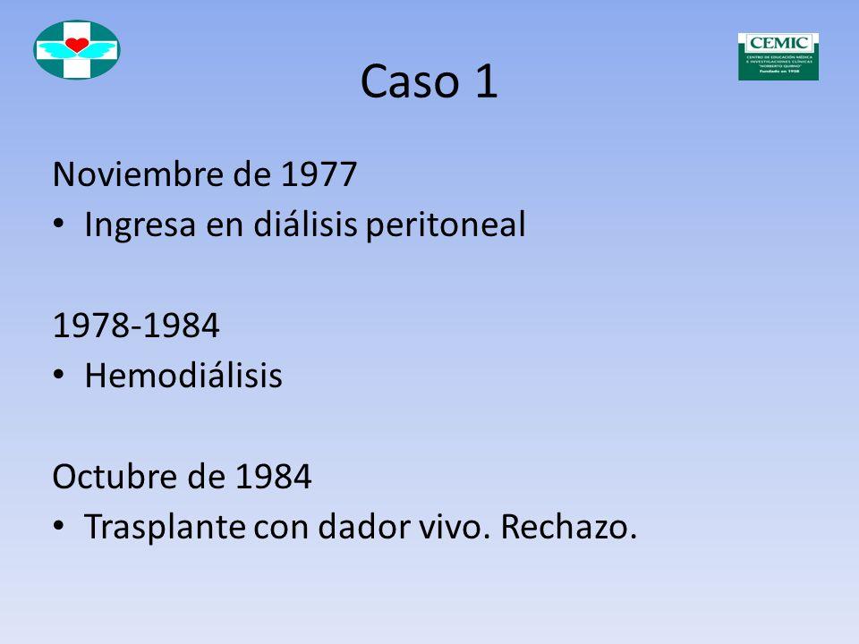 Caso 1 Julio de 1977 Cushing Gastritis hemorrágica IRC : Creatininemia de 3.2 Clearence de creatinina de 38 ml/min