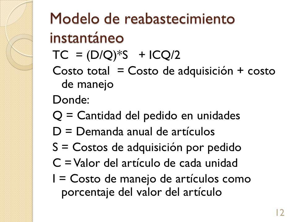 Modelo de reabastecimiento instantáneo TC = (D/Q)*S + ICQ/2 Costo total = Costo de adquisición + costo de manejo Donde: Q = Cantidad del pedido en uni