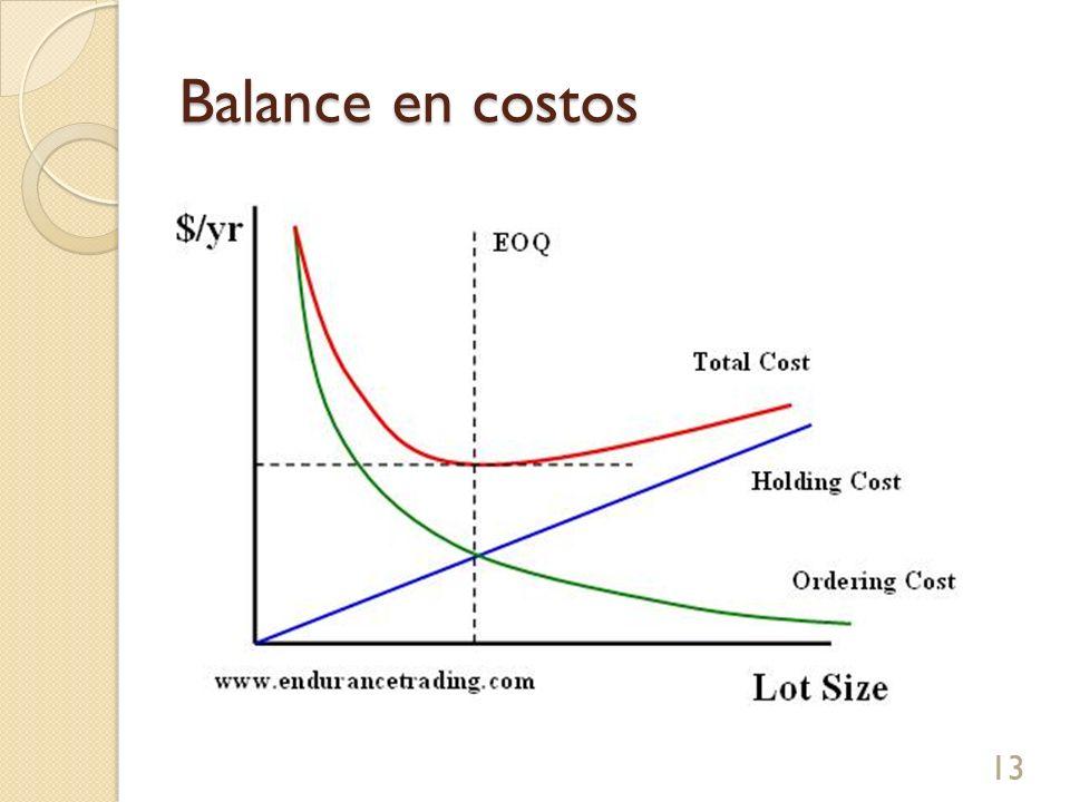 Balance en costos 13