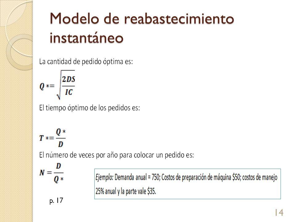 Modelo de reabastecimiento instantáneo 14 p. 17