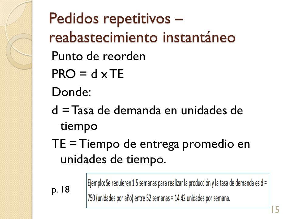 Pedidos repetitivos – reabastecimiento instantáneo Punto de reorden PRO = d x TE Donde: d = Tasa de demanda en unidades de tiempo TE = Tiempo de entre