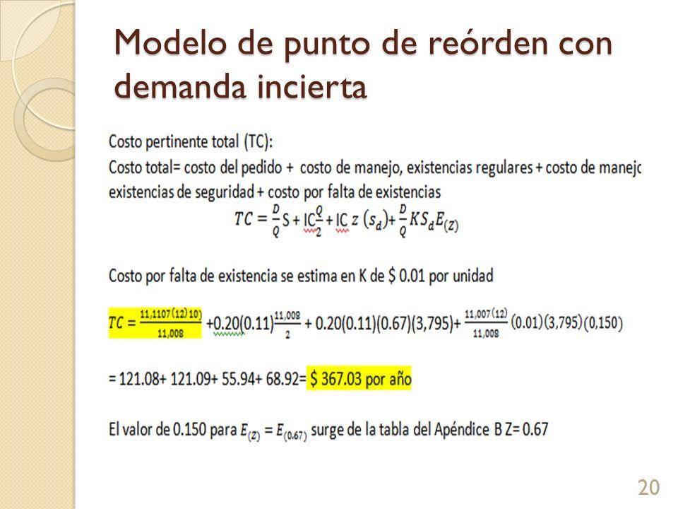 Modelo de punto de reórden con demanda incierta 20