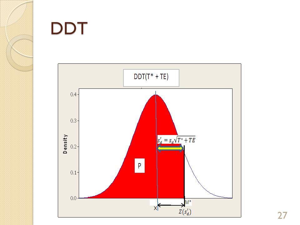 DDT 27