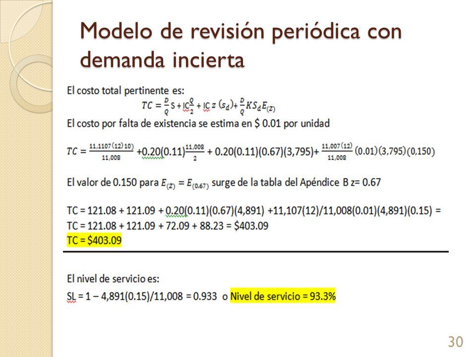 Modelo de revisión periódica con demanda incierta 30