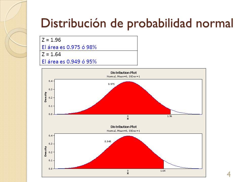 Distribución de probabilidad normal 4 Z = 1.96 El área es 0.975 ó 98% Z = 1.64 El área es 0.949 ó 95%
