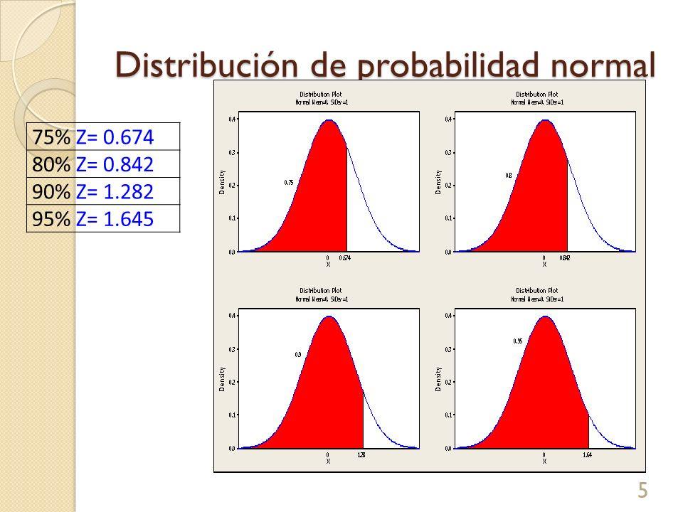 Distribución de probabilidad normal 5 75% Z= 0.674 80% Z= 0.842 90% Z= 1.282 95% Z= 1.645