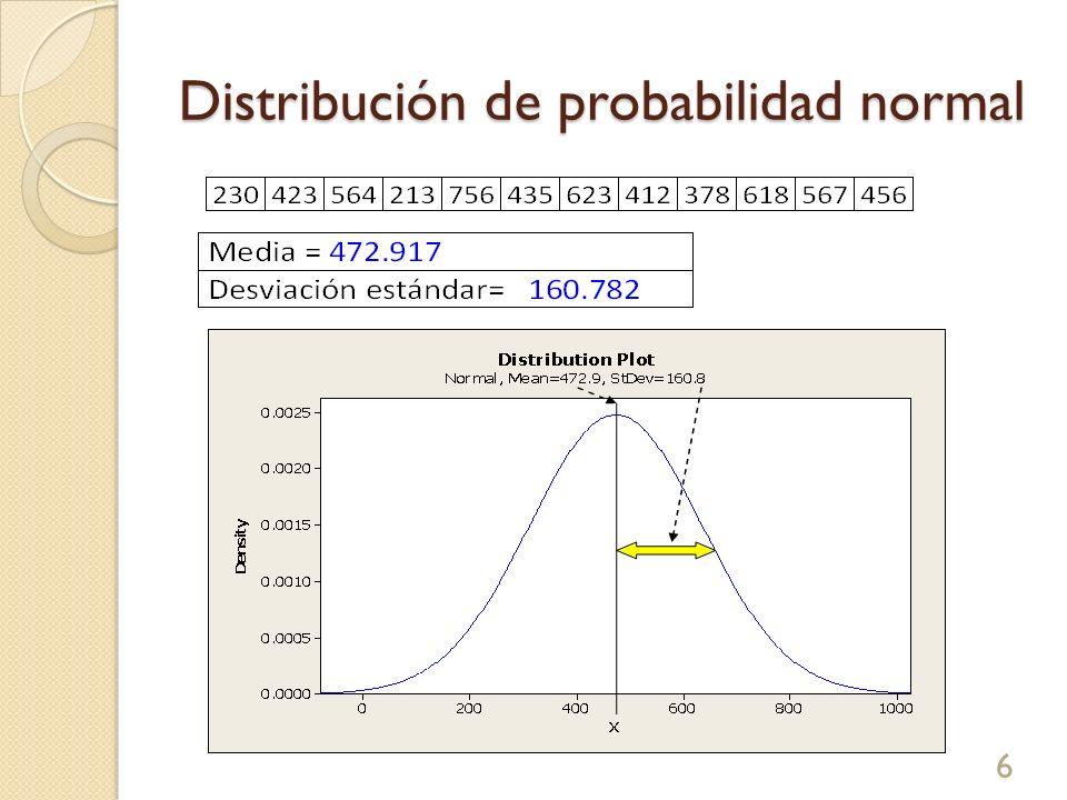 Distribución de probabilidad normal 6