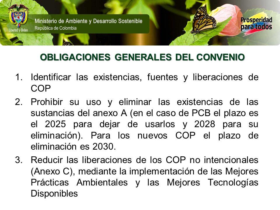 1.Identificar las existencias, fuentes y liberaciones de COP 2.Prohibir su uso y eliminar las existencias de las sustancias del anexo A (en el caso de