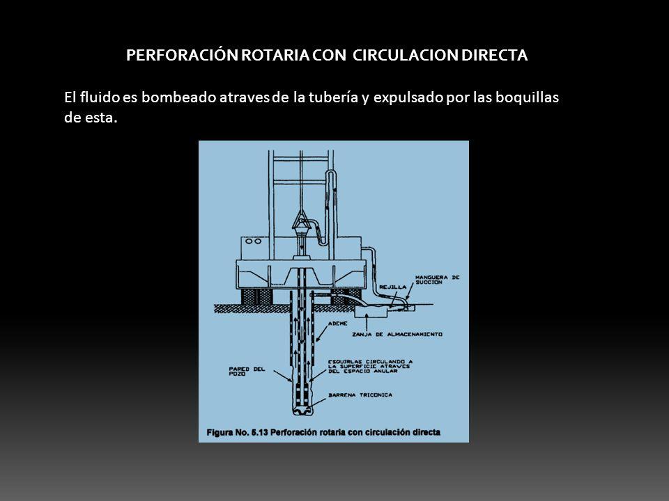 PERFORACIÓN ROTARIA CON CIRCULACION DIRECTA El fluido es bombeado atraves de la tubería y expulsado por las boquillas de esta.