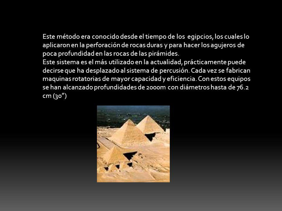 Este método era conocido desde el tiempo de los egipcios, los cuales lo aplicaron en la perforación de rocas duras y para hacer los agujeros de poca p