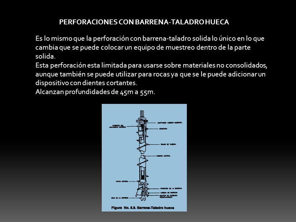PERFORACIONES CON BARRENA-TALADRO HUECA Es lo mismo que la perforación con barrena-taladro solida lo único en lo que cambia que se puede colocar un eq