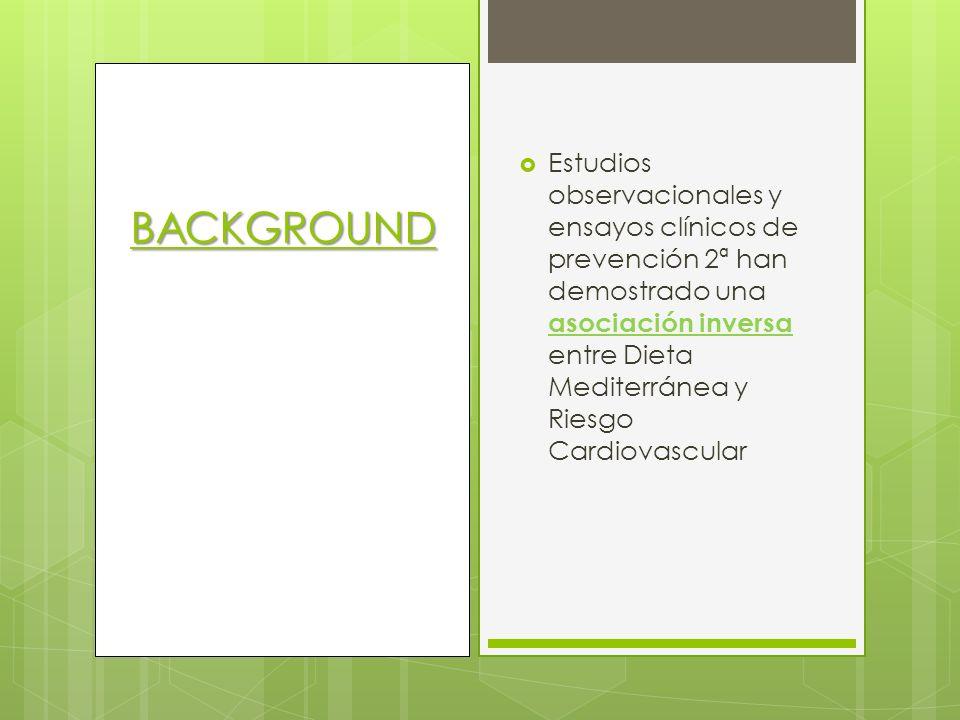 Estudios observacionales y ensayos clínicos de prevención 2ª han demostrado una asociación inversa entre Dieta Mediterránea y Riesgo Cardiovascular BACKGROUND