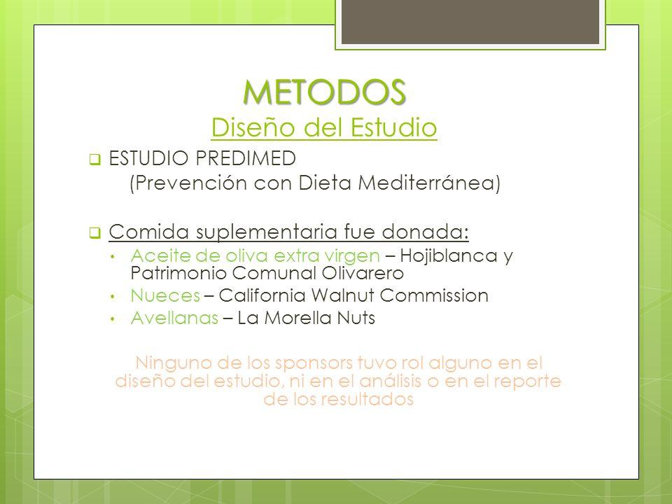 METODOS METODOS Selección de Participantes Hombres (55-80 años) Mujeres (60-80 años) DM tipo II o 3 FRCV HTA Fumador LDL aumentado HDL bajo Sobrepeso/obesidad Hª fliar de enf.