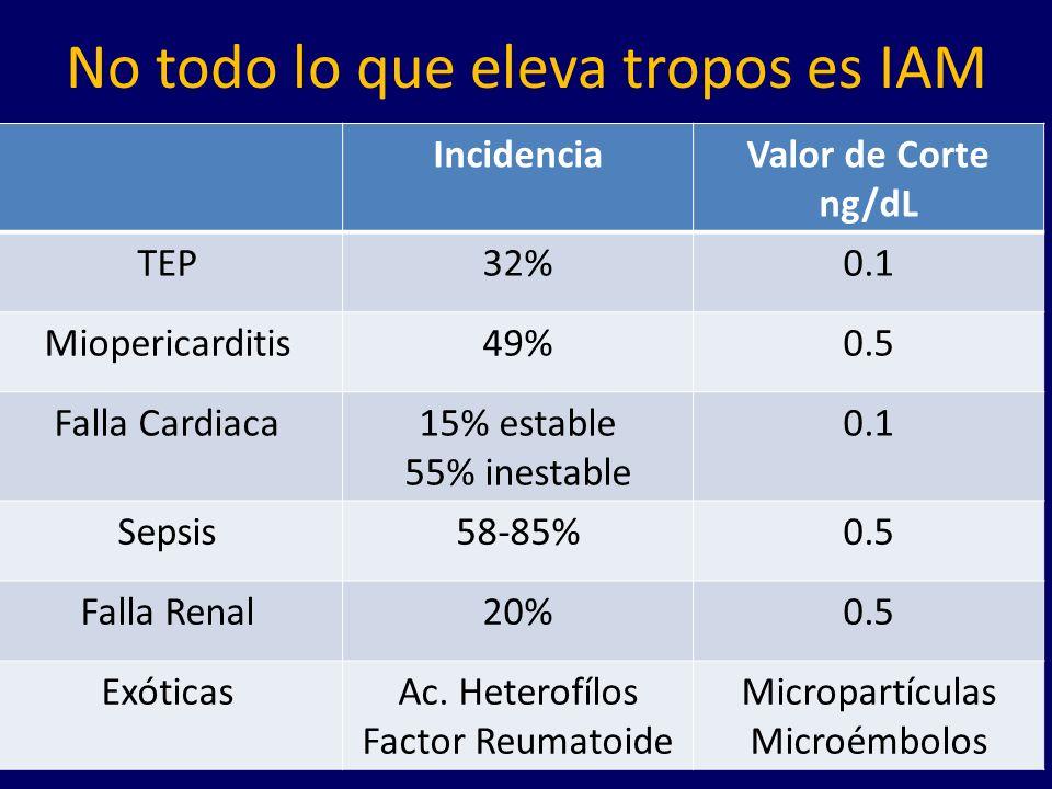No todo lo que eleva tropos es IAM IncidenciaValor de Corte ng/dL TEP32%0.1 Miopericarditis49%0.5 Falla Cardiaca15% estable 55% inestable 0.1 Sepsis58-85%0.5 Falla Renal20%0.5 ExóticasAc.