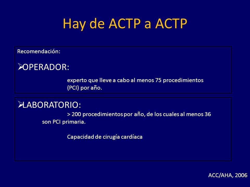 Hay de ACTP a ACTP Recomendación: OPERADOR: experto que lleve a cabo al menos 75 procedimientos (PCI) por año.