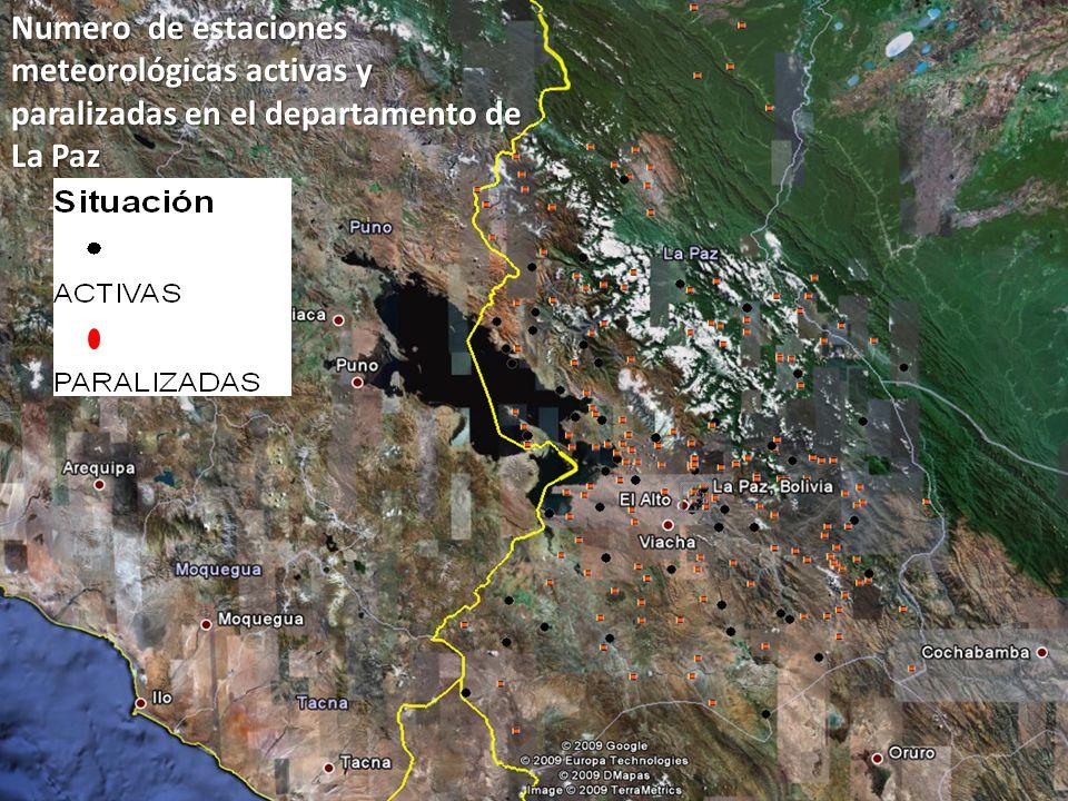 Numero de estaciones meteorológicas activas y paralizadas en el departamento de La Paz