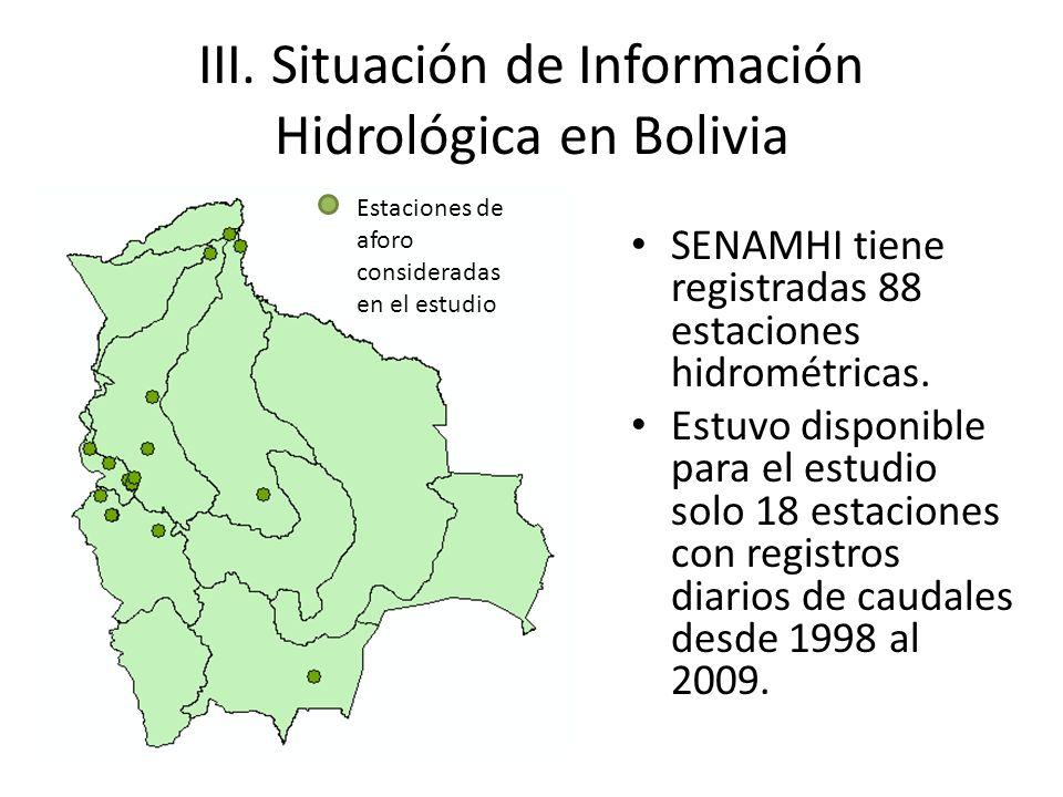 III. Situación de Información Hidrológica en Bolivia SENAMHI tiene registradas 88 estaciones hidrométricas. Estuvo disponible para el estudio solo 18