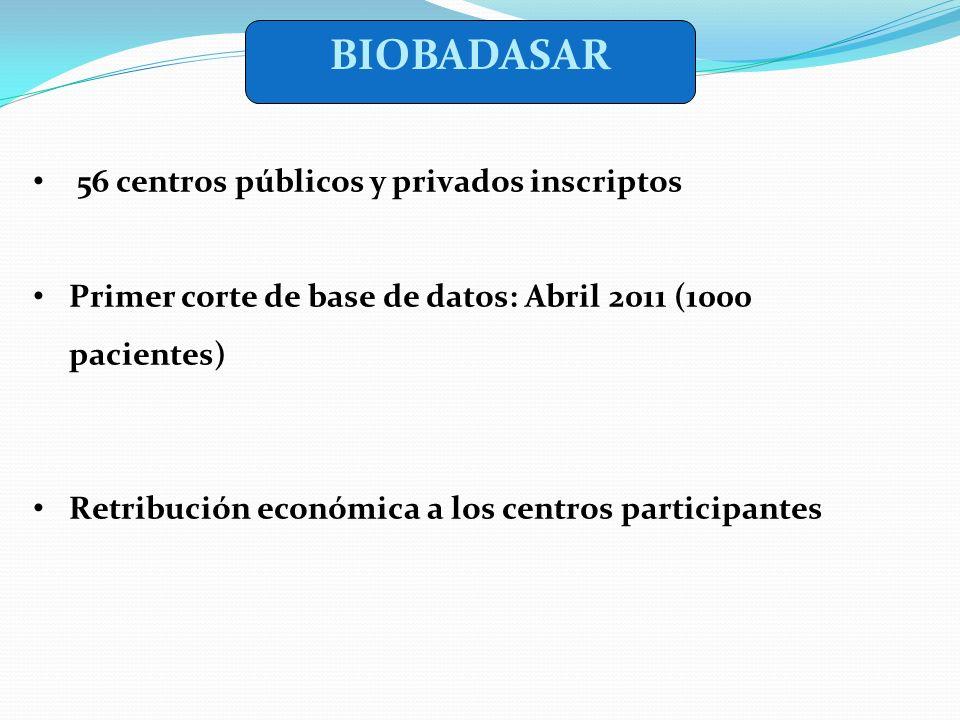 BIOBADASAR 56 centros públicos y privados inscriptos Primer corte de base de datos: Abril 2011 (1000 pacientes) Retribución económica a los centros pa