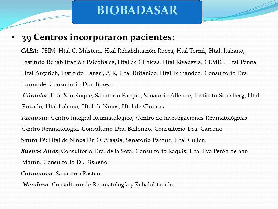 BIOBADASAR 39 Centros incorporaron pacientes: CABA: CEIM, Htal C. Milstein, Htal Rehabilitación Rocca, Htal Tornú, Htal. Italiano, Instituto Rehabilit