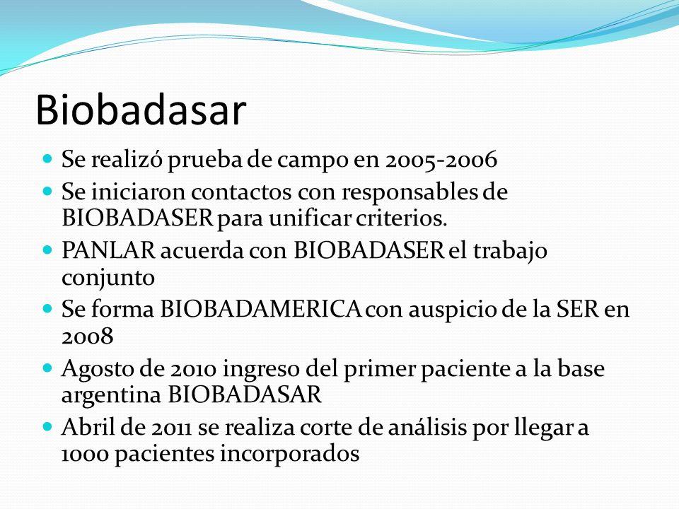 Biobadasar Se realizó prueba de campo en 2005-2006 Se iniciaron contactos con responsables de BIOBADASER para unificar criterios. PANLAR acuerda con B